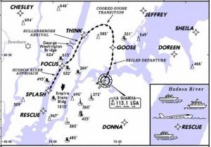 """Cette carte Jeppesen humoristique mais fidèle à la réalité retranscrit l'évolution de l'avion, de la perte des moteurs (point """"Goose"""") à l'amerrissage (point """"splash"""")"""