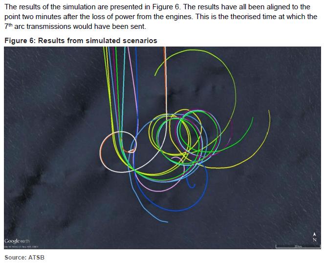 Simulation chute finale MH370